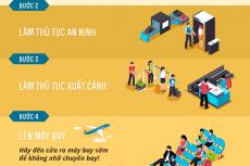 Hướng dẫn làm check in online hãng Vietnam Airlines